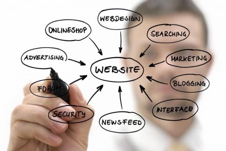 Business Website Atlantic Highlands