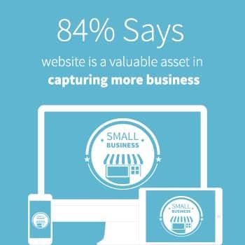 Business Website Caldwell