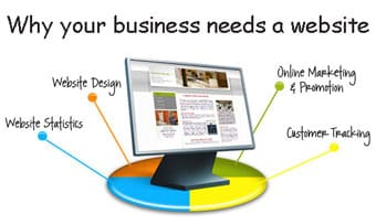 Business Website Chesterfield Township