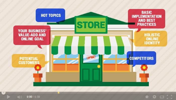 Business Website Waterford Township