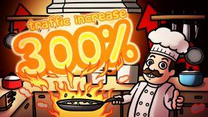 Cookware SEO