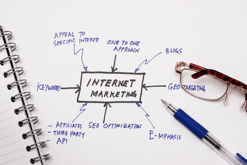 Internet Marketing Alloway Township
