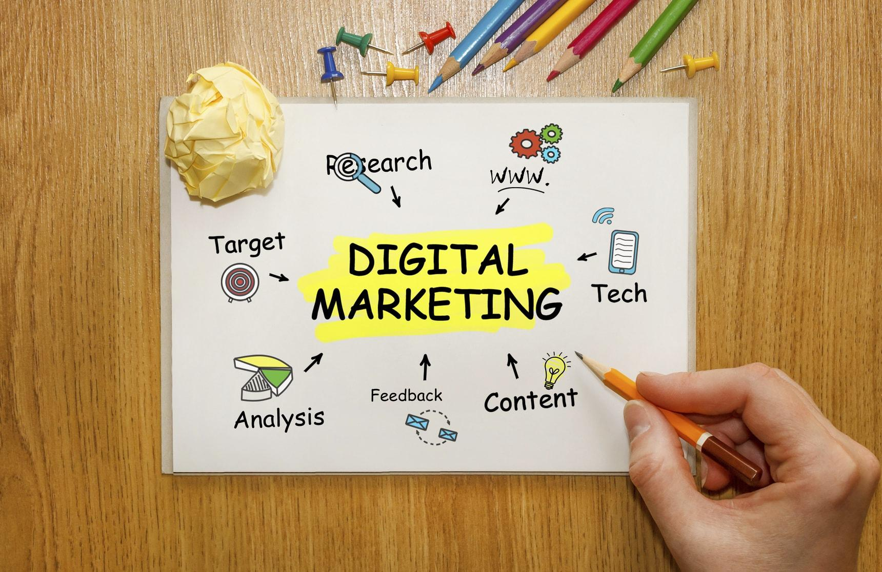 Internet Marketing Boonton Township