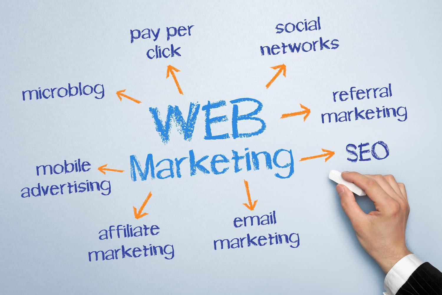 Internet Marketing Clementon