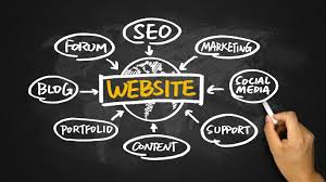 Internet Marketing Deerfield Township