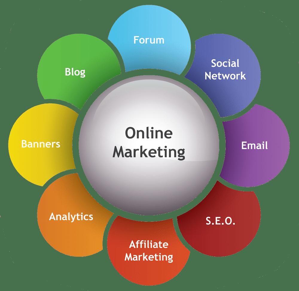 Internet Marketing Florham Park