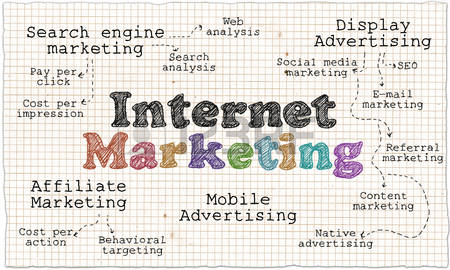 Internet Marketing Harding Township