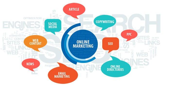 Search Marketing Harrison Township