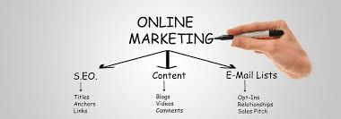 Internet Marketing Holland Township