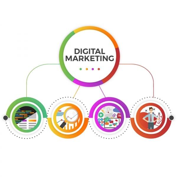 Search Marketing Jefferson Township