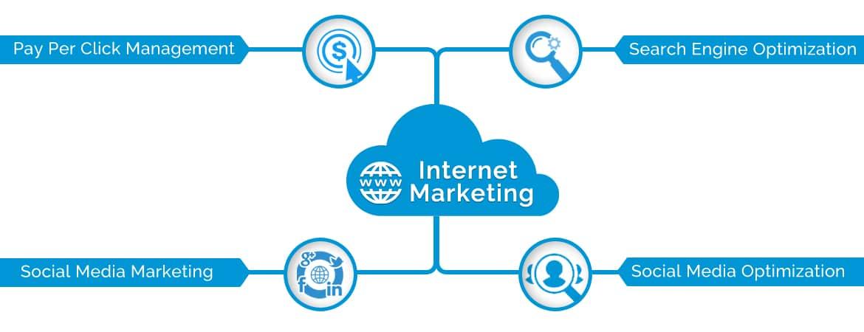 Internet Marketing Kearny