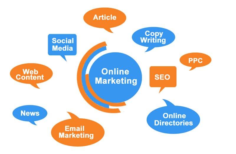 Internet Marketing Linden