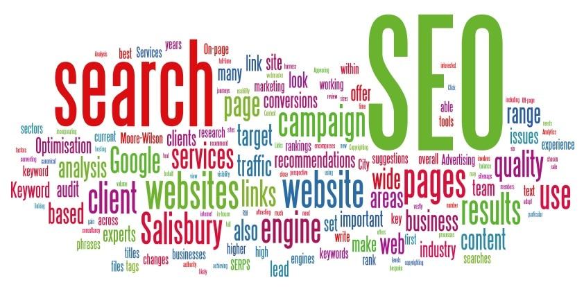 Search Engine Optimization Mendham Borough