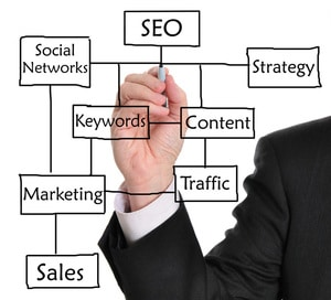 Internet Marketing Milltown