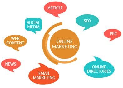 Internet Marketing New Hanover Township