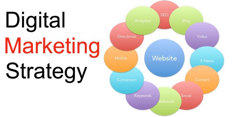 Internet Marketing Paramus