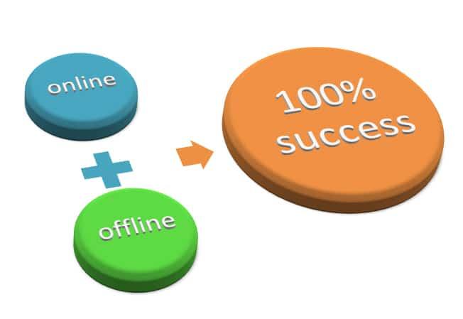 Search Marketing Passaic