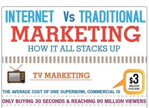 Internet Marketing Pennsauken Township