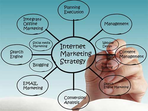 Internet Marketing Roseland