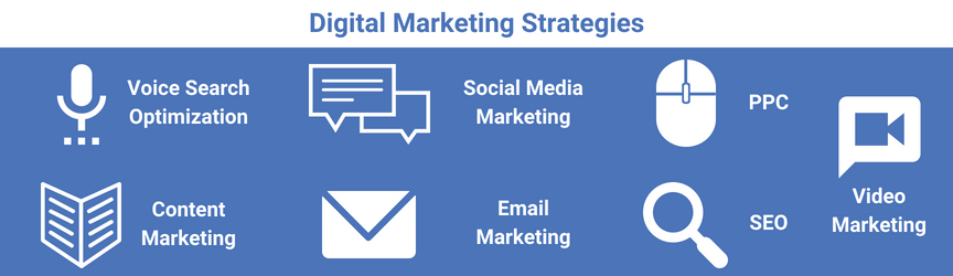 Search Marketing South Plainfield