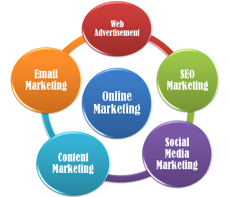 Internet Marketing Spotswood