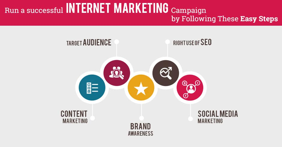 Internet Marketing Teaneck