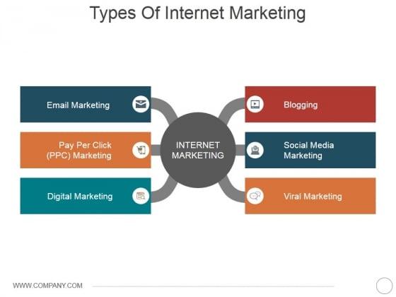 Internet Marketing West New York