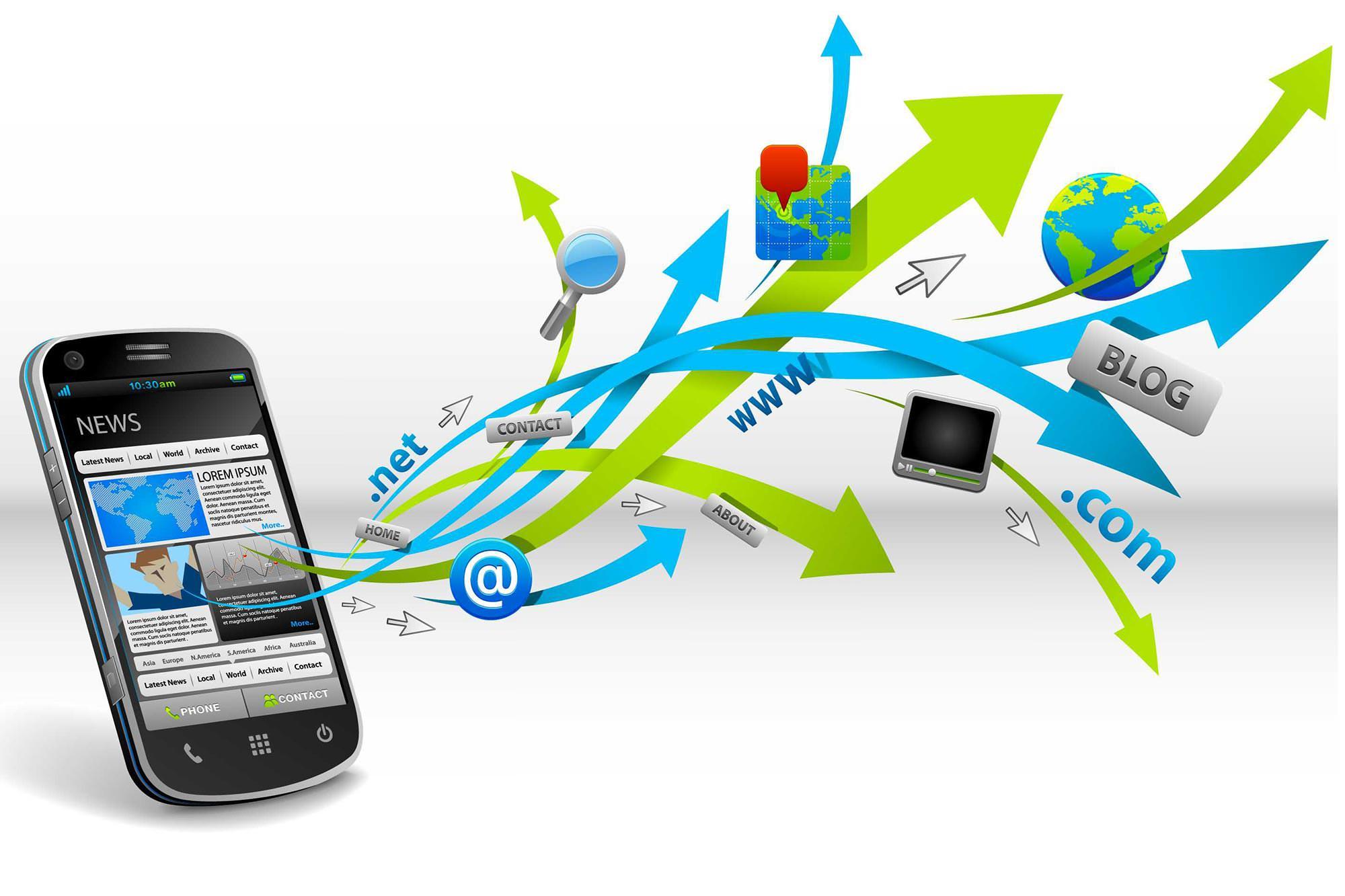 Mobile Website Roselle