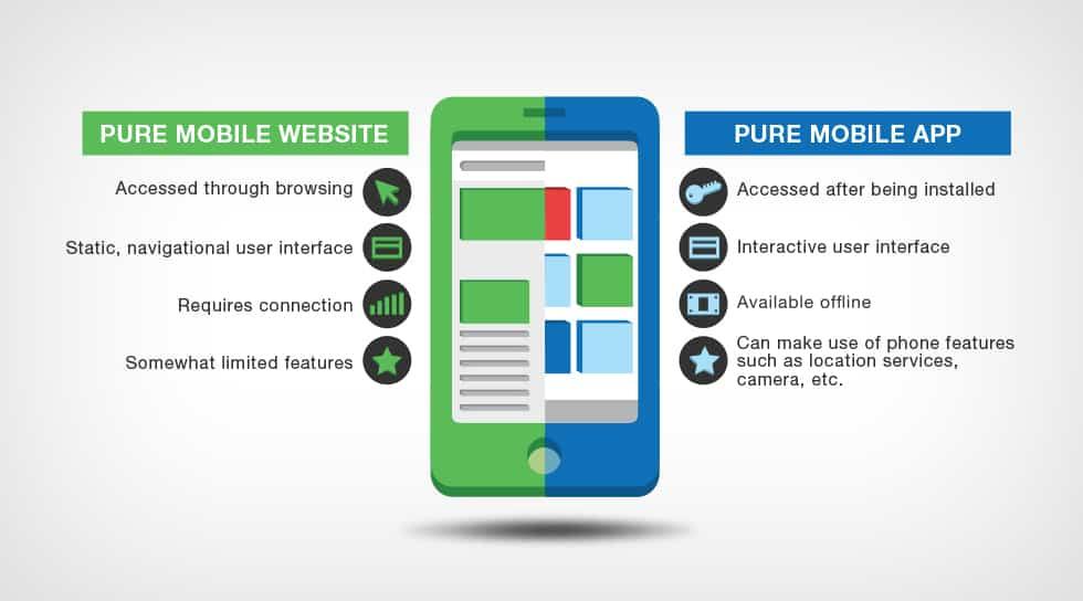 Mobile Website Sayreville
