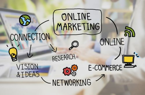 Online Marketing Alloway Township