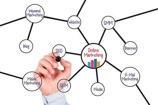 Online Marketing Barnegat Township