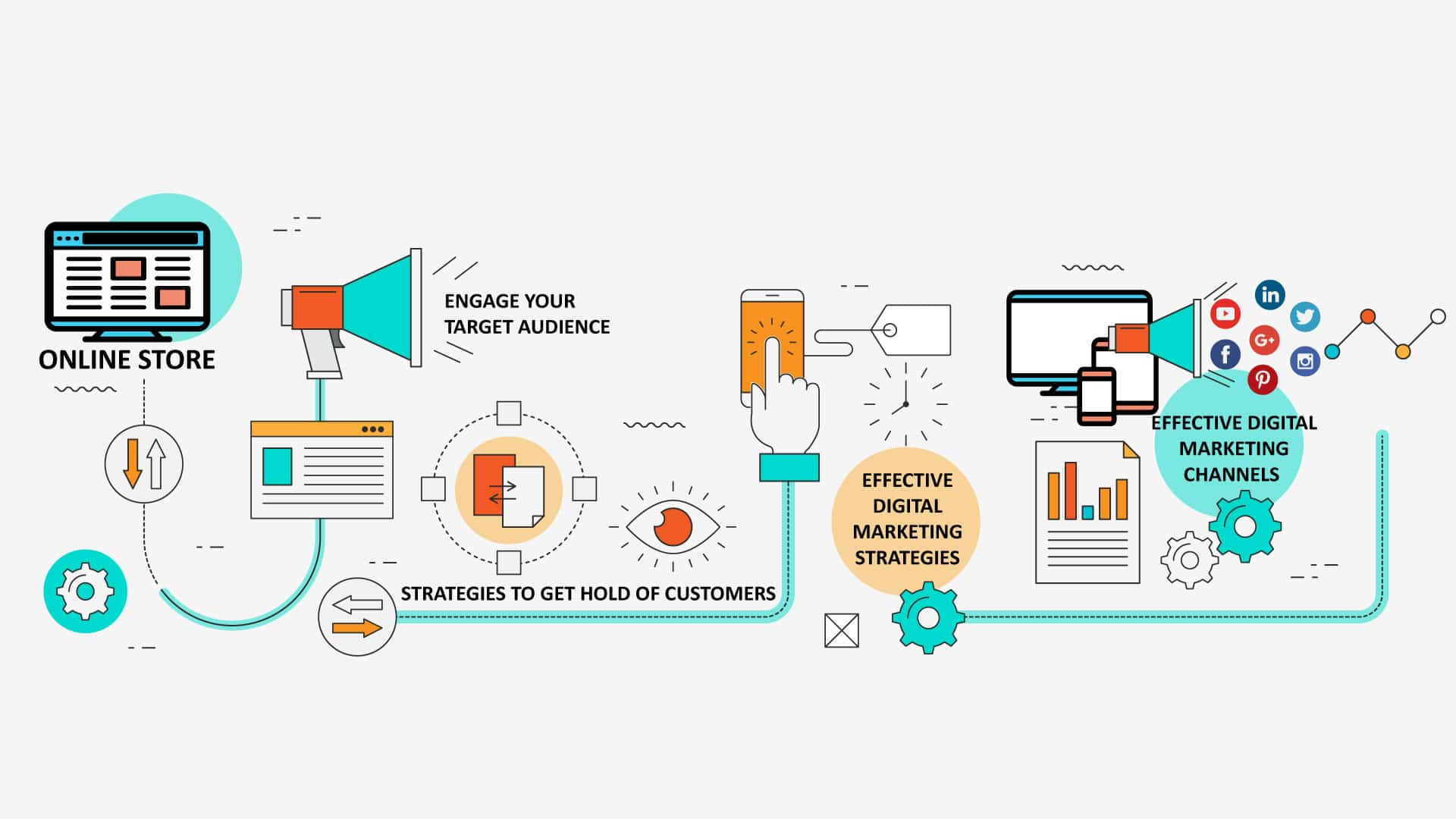 Online Marketing Carteret