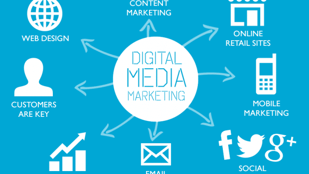 Online Marketing Florence Township