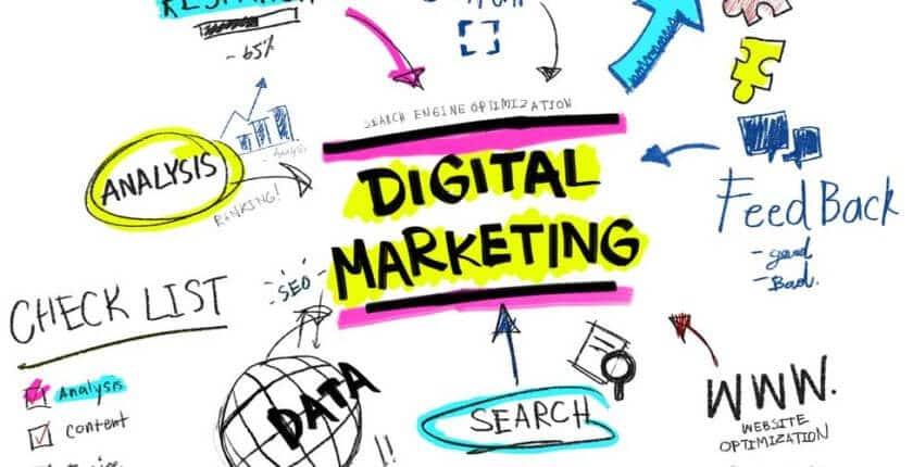 Online Marketing Gloucester Township