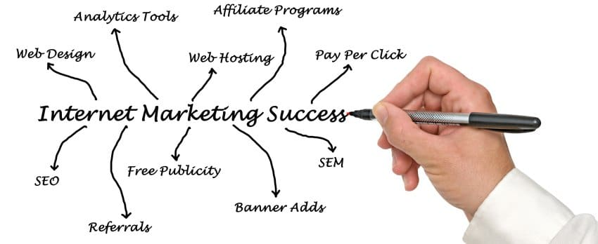 Online Marketing Hamilton Township