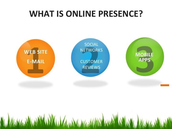 Online Marketing Hampton Township