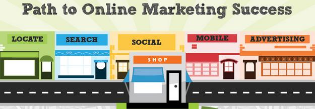 Online Marketing Hampton