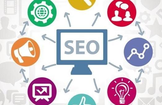 Online Marketing Hanover Township