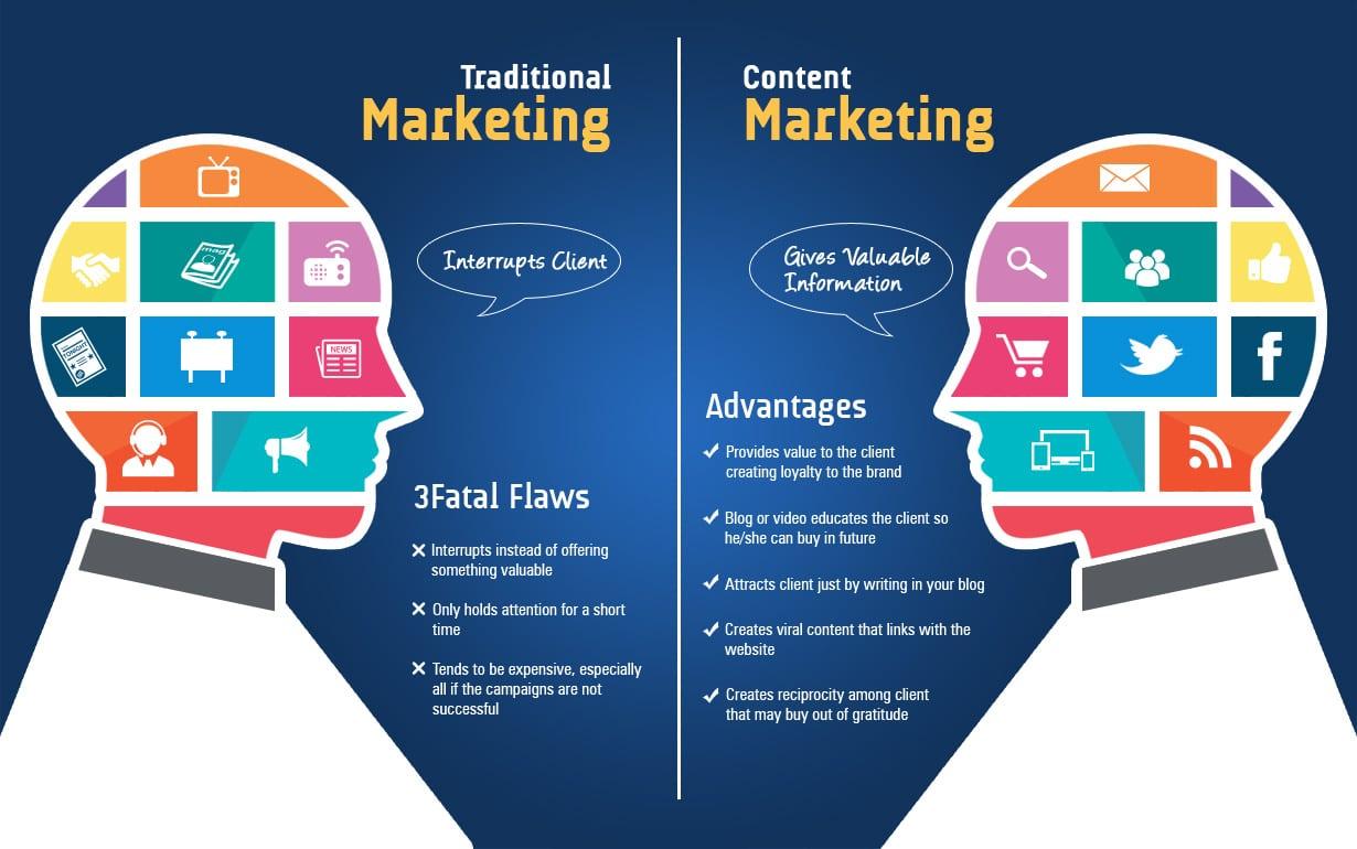 Online Marketing Hillside