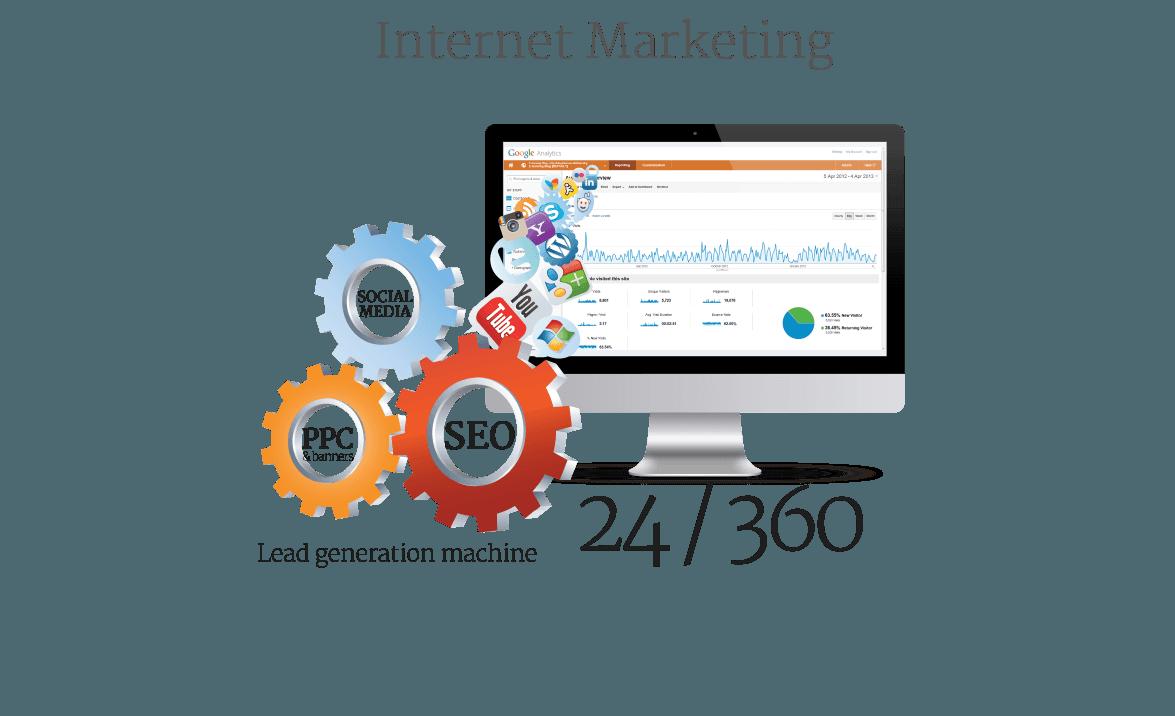 Online Marketing Jefferson Township