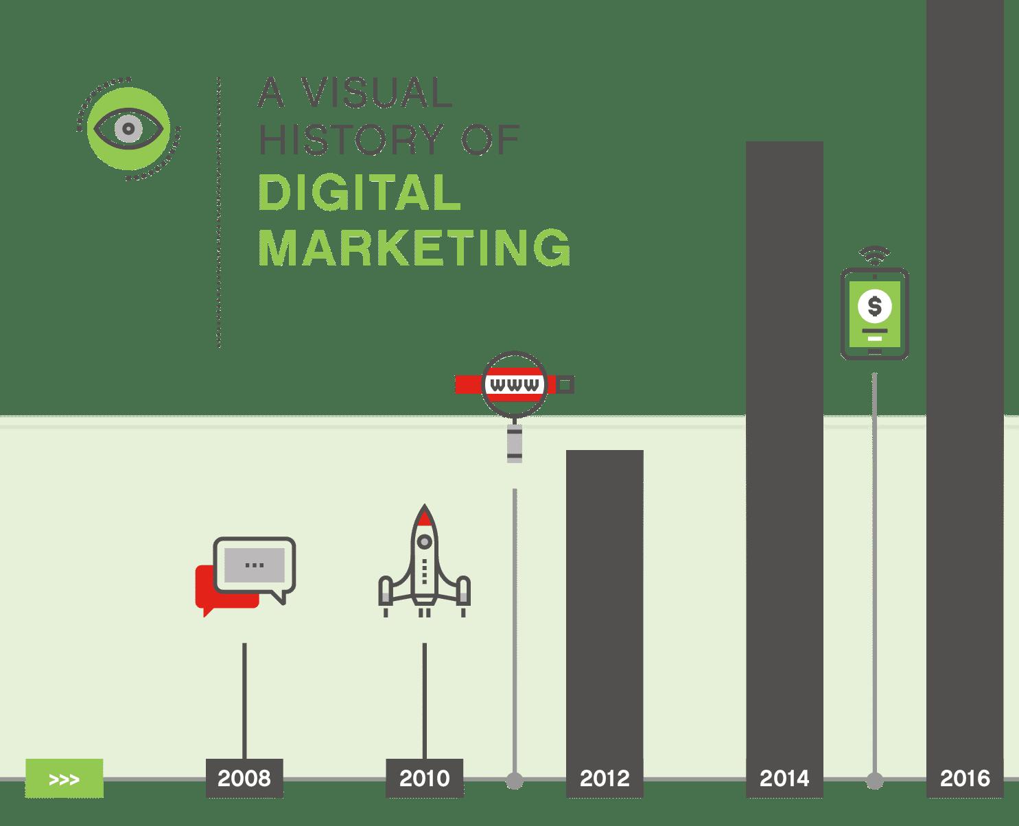 Online Marketing Linden