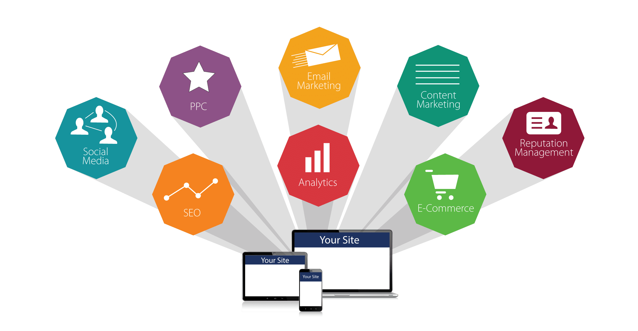 Online Marketing Milltown