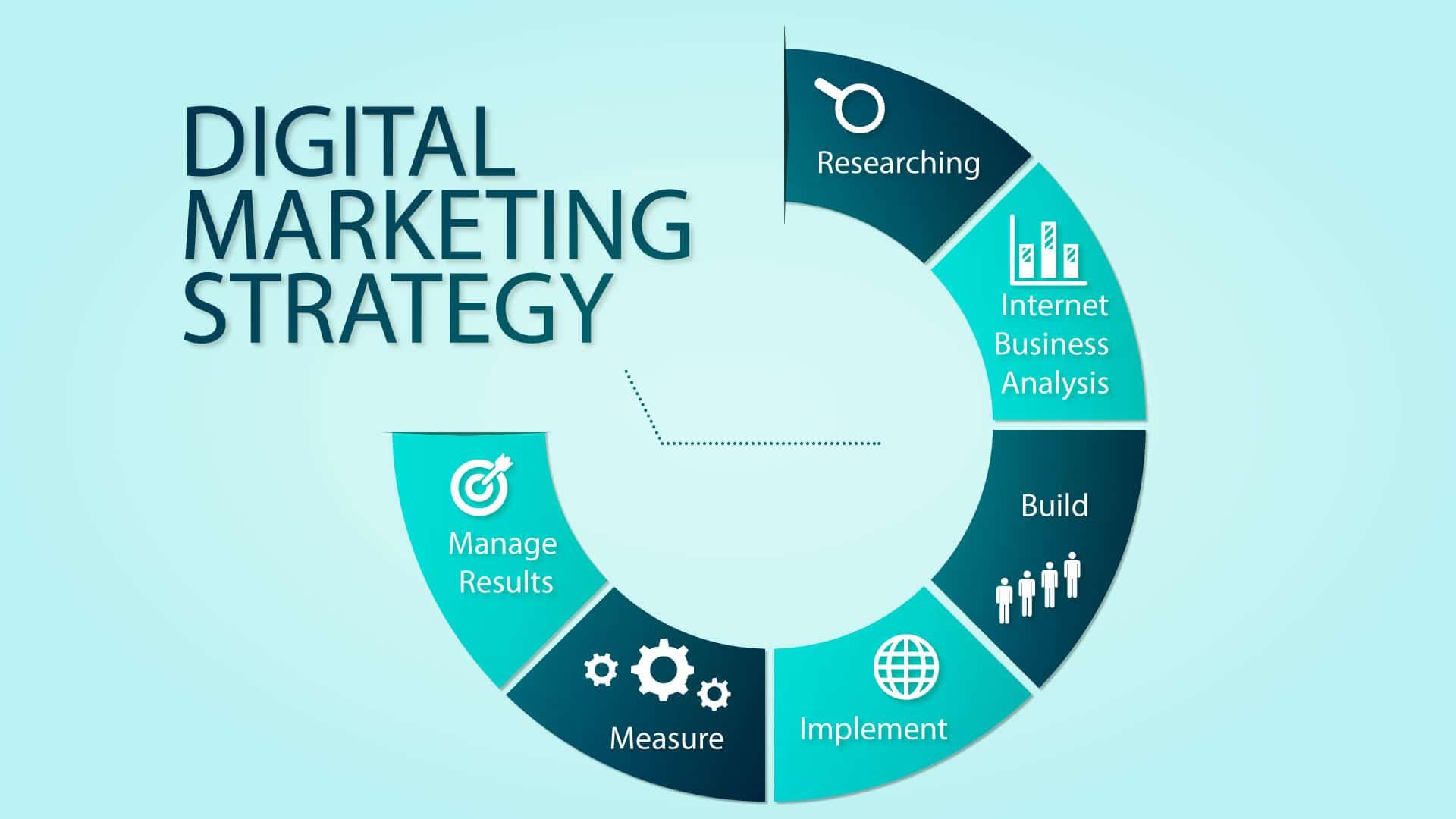 Online Marketing Montvale