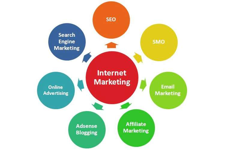 Online Marketing Pequannock Township