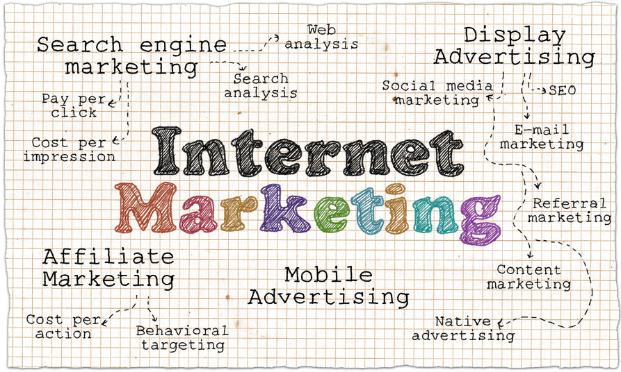 Online Marketing Pitman