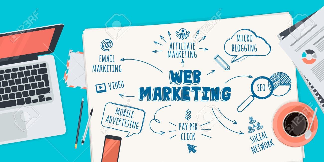 Online Marketing Port Republic