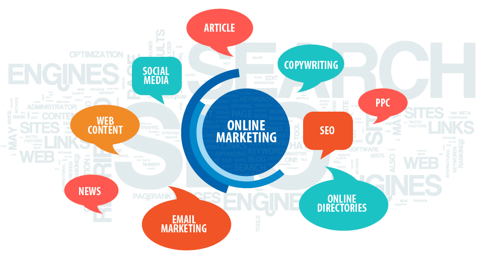 Online Marketing Riverside Township