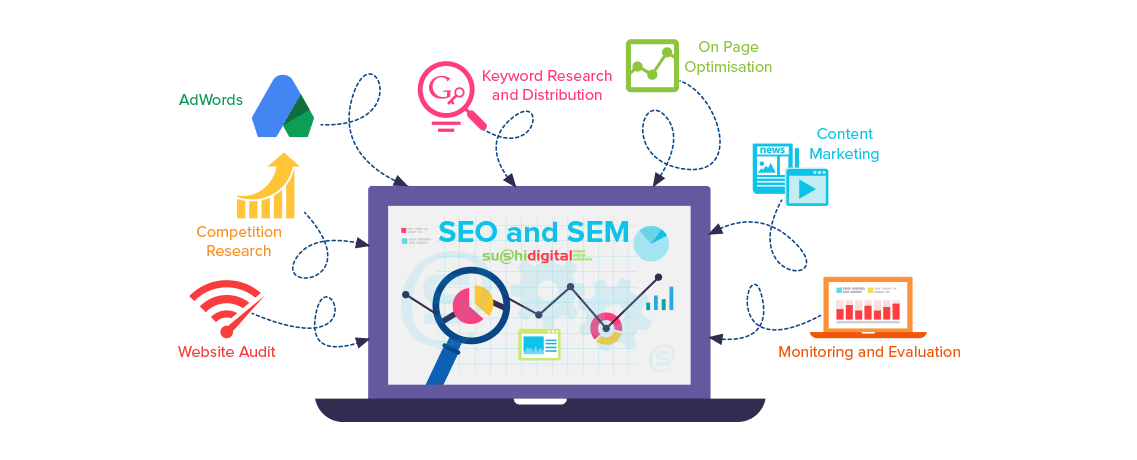 Online Marketing Scotch Plains
