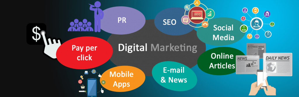 Online Marketing South River