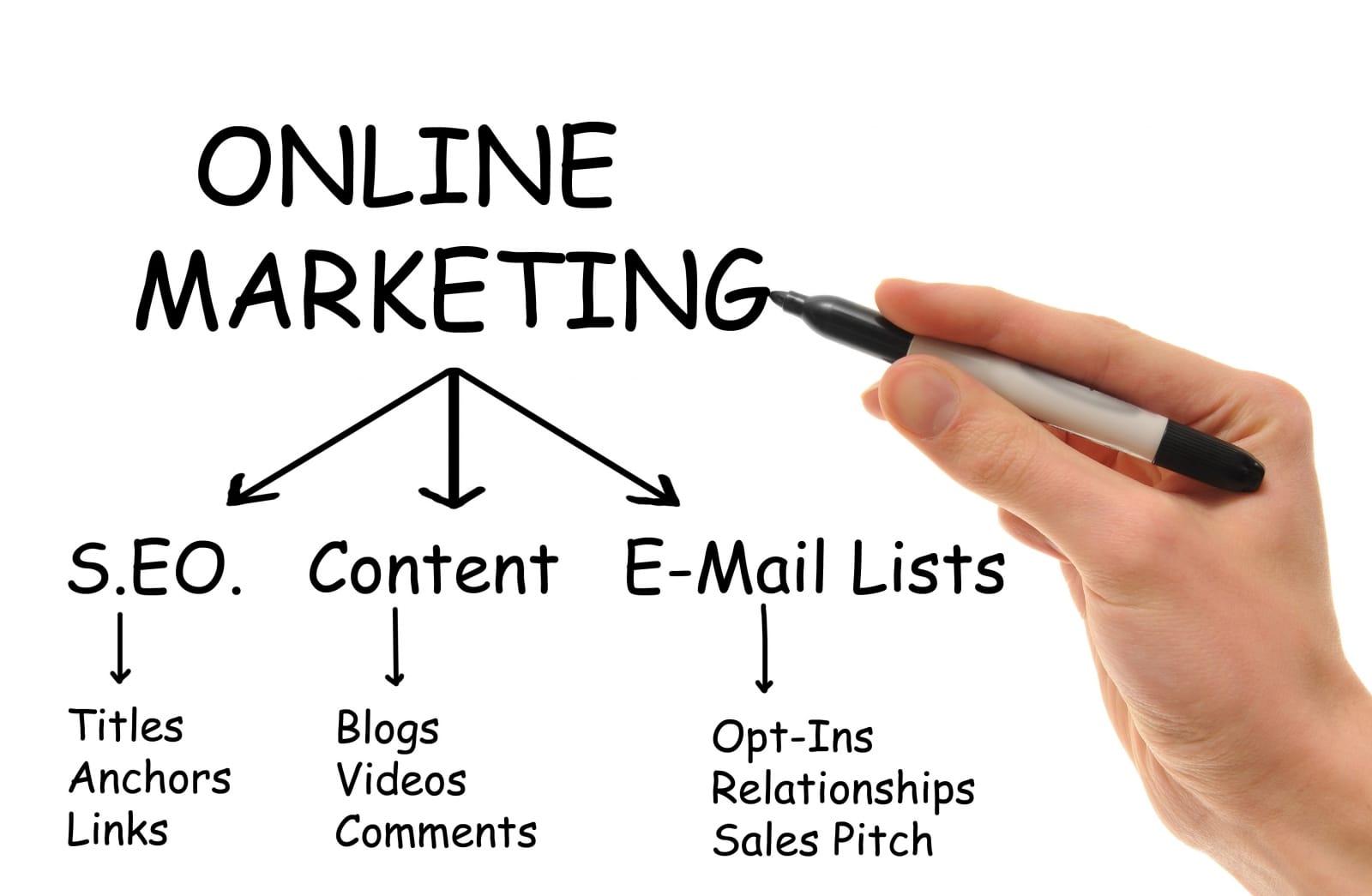 Online Marketing Upper Saddle River